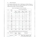 HASIL UJI BPPT PALLET RACK PT.SAPUTRA JAYAPRATAMA-page-006